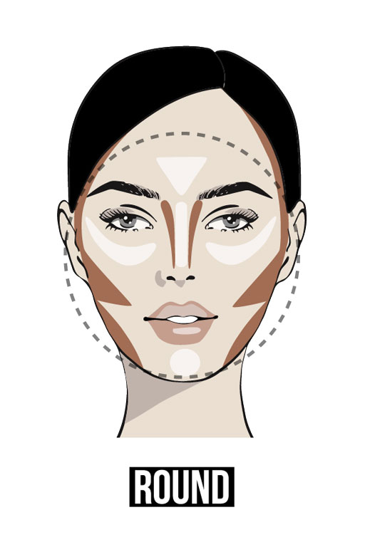 Face contouring details for a round face